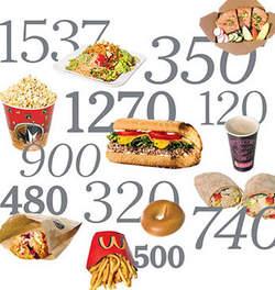 calorieën tellen
